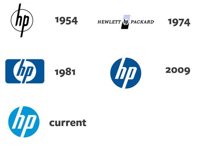 hp hewlett packard logo history