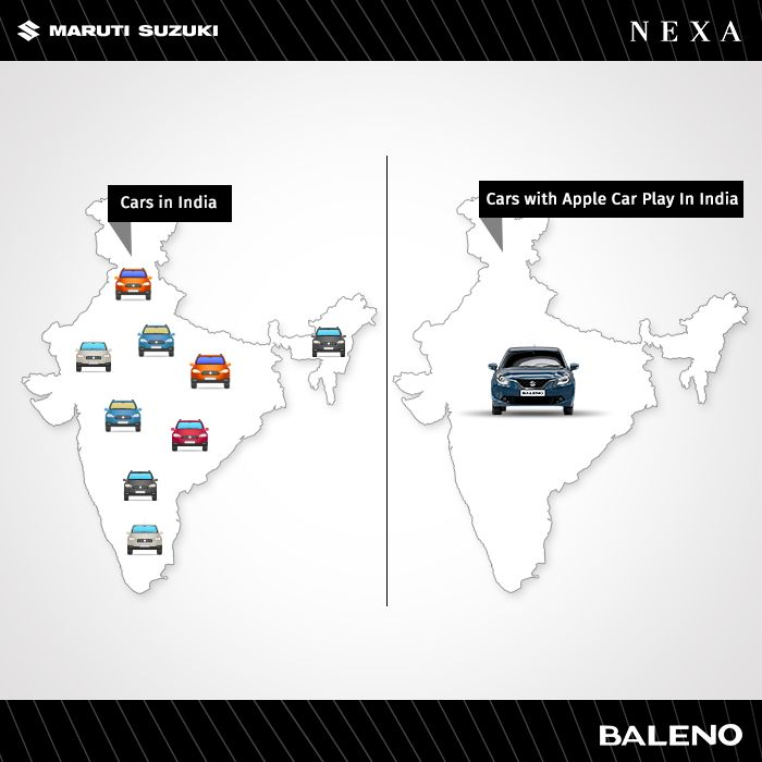 Yes, #Baleno is the first car with Apple Car Play in India