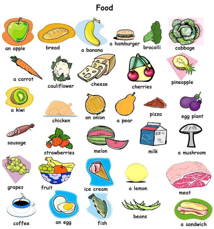 142 best English - food images on Pinterest English grammar - grocery words