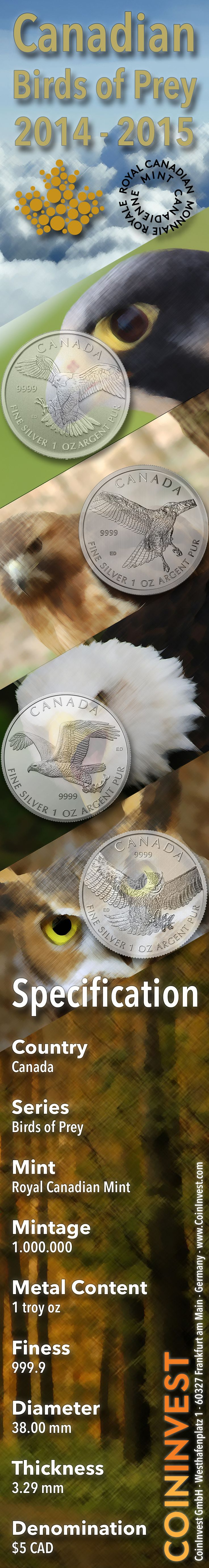 Canadian Birds of Prey 2014-2015 — Silbermünzen Kanada — Royal Canadian Mint (Infografik)