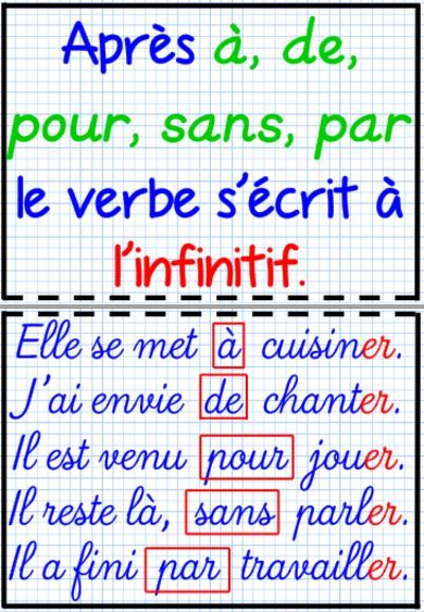 Préposition + Verbe à l'infinitif Source : https://www.pinterest.com/pin/527976756289473994/