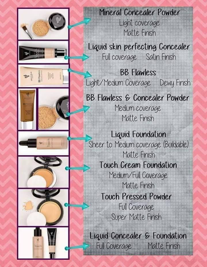 What type of coverage do you need? Younique offers several different types of foundation to match with your needs! Which do you like best?