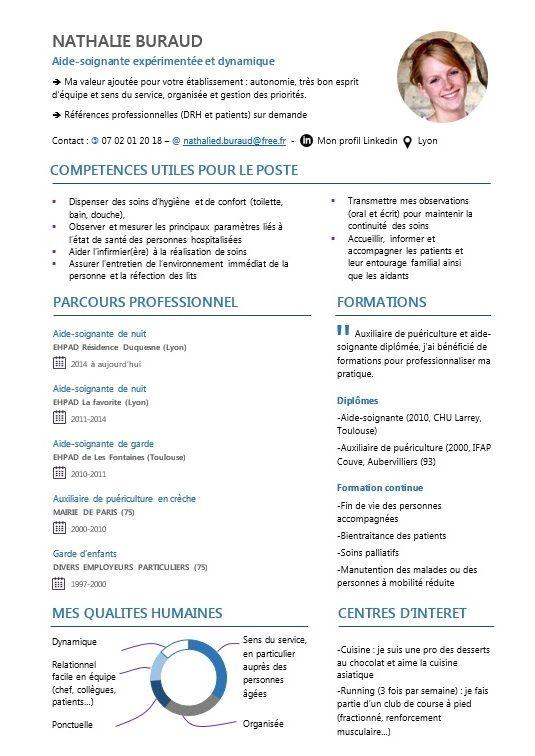 mod u00e8le de cv design comp u00e9tences  personnalisable  format