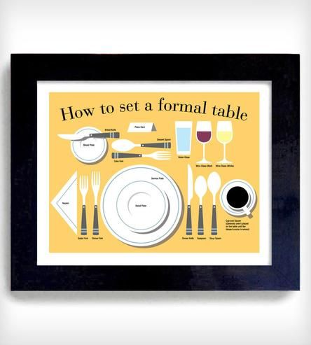 How to Set a Formal Table - Print.