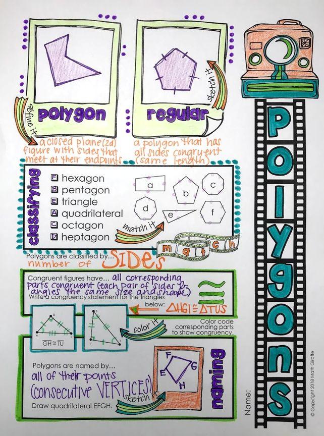 Polygons Doodle Notes Doodle notes, Doodle notes math