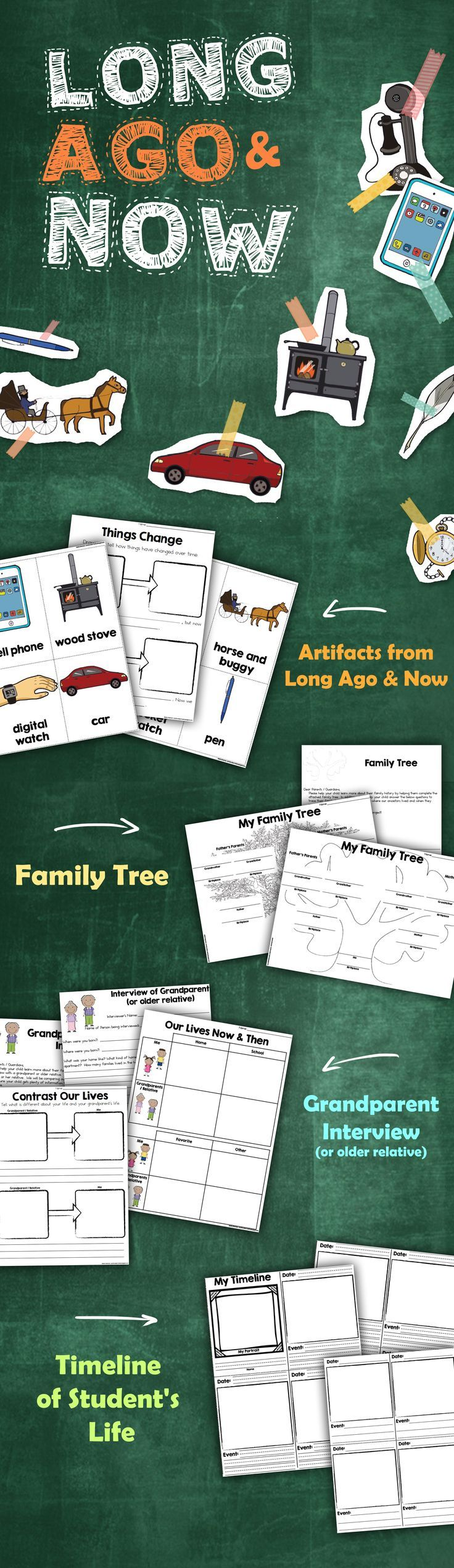 Long Ago & Now unit helps students understand how their lives relate to things and events long ago.  includes: • Compare and contrast artifacts long ago & today • Family Tree • Grandparent (or older relative) interview • Timeline | Teaching Social Studies | Elementary Social Studies Education | History Unit