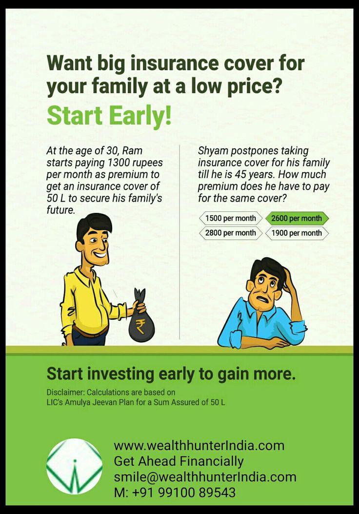 Mutual Fund Advisor and Distributor  Investment Advisor & Financial Advisor  Wealth Management in India, Delhi. P No 9717033377 http://www.wealthhunterindia.com/
