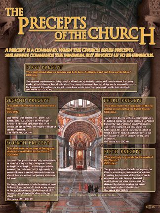 The Precepts of the Church Explained Poster. Learn about the absolute minimum actions required of Catholics regarding the Church!