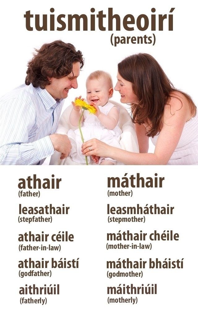 #irishfortheeyes Learn Gaeilge, the Irish language. parent, parents, father, mother, stepfather, stepmother, father-in-law, mother-in-law, godfather, godmother, fatherly, motherly