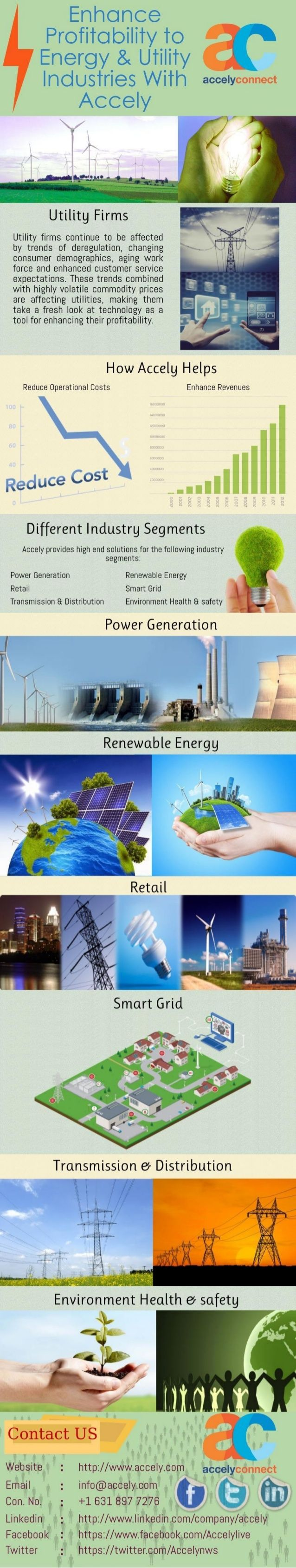 Enhance Profitability to Energy & Utility Industries With Accely