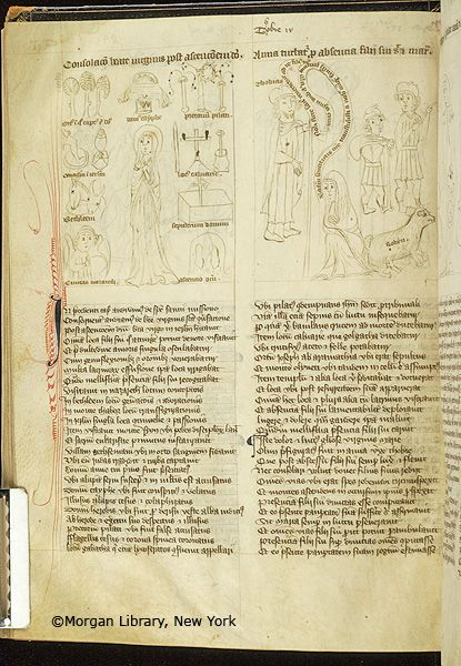 Speculum humanae salvationis, MS M.766 fol. 56v - Images from Medieval and Renaissance Manuscripts - The Morgan Library & Museum