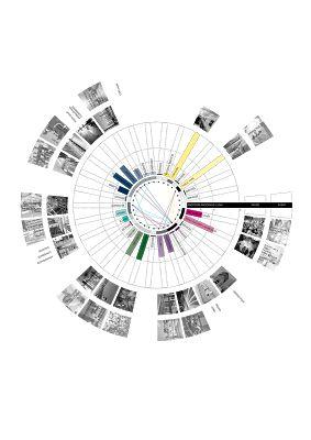 program diagrams - Google Search