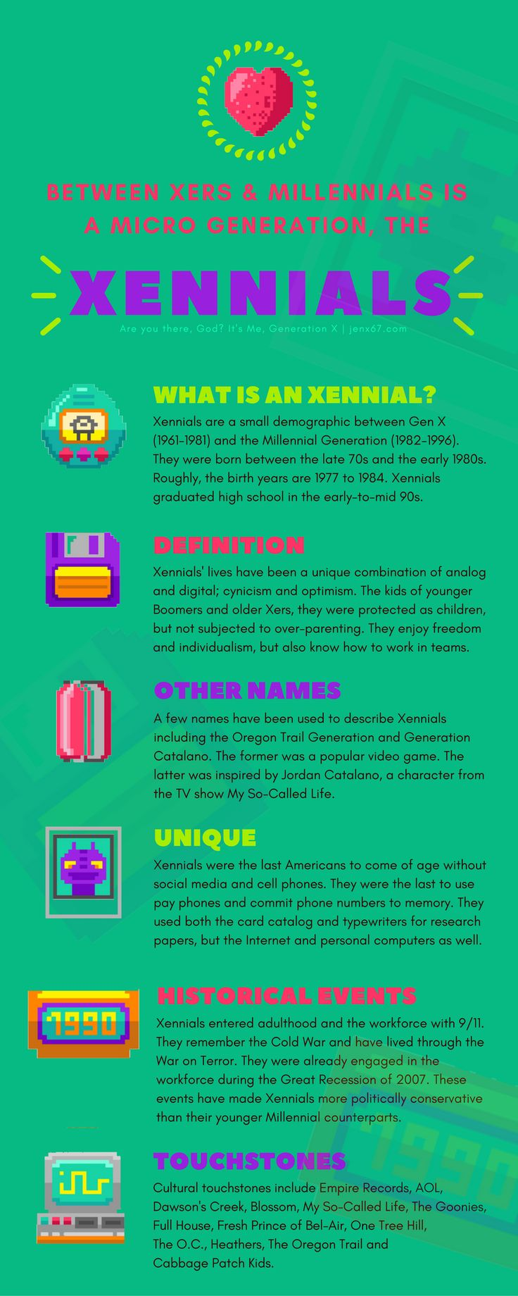 The Xennials are a micro-generation between Generation X and the Millennial generation. X + Millennial = Xennials.