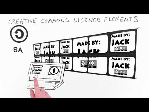 What is Creative Commons and should you use it?