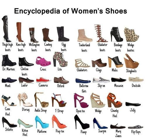 Encyclopedia of Women's Shoes Via More Visual Glossaries (for Her): Backpacks / Bags / Hats / Belt knots / Coats / Collars / Darts / Dress Silhouettes / Eyeglass frames / Hangers / Harem Pants / Heels / Nail shapes / Necklaces / Necklines / Puffy Sleeves / Shoes / Shorts / Silhouettes / Skirts / Tartans / Vintage Hats / Waistlines / Wool