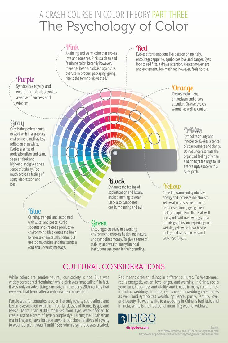 25 best ideas about psychology of color on pinterest