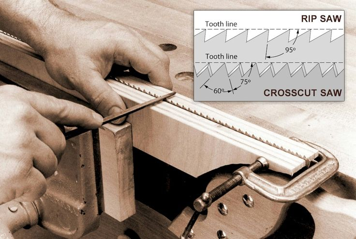 Sharpening a Hand saw