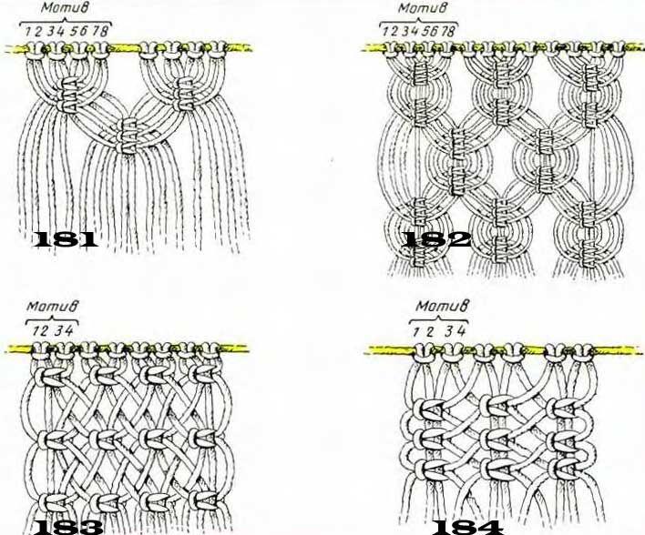 Сетки из узлов