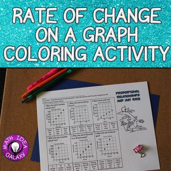Coloring activities are fun, engaging way to practice and quickly check how students understand a topic. The Rate of Change Coloring Activity gets students identifying proportional relationships and unit rate. Students complete two coloring activities by finding the unit rate on a graph. Just print and go! Supports 7th grade CCSS 7.RP.A.2