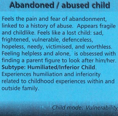 Abandoned/abused child mode description The Schema Therapy Institute of South Africa