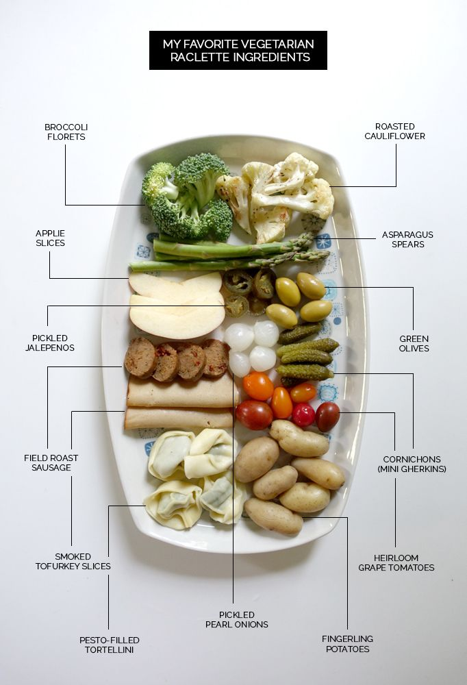 How To Throw A Raclette Party: http://www.happinessisblog.com/happiness-is/2015/02/how-to-throw-a-raclette-party.html