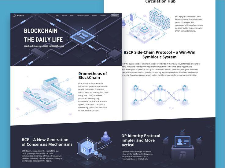 Bytetrade Web Blockchain The Daily Life
