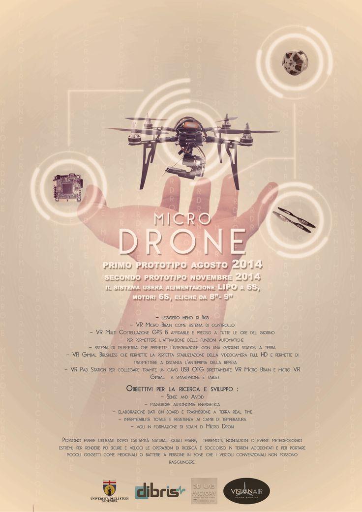 Poster di presentazione MicroDrone per VisionAir-Drone Solutions