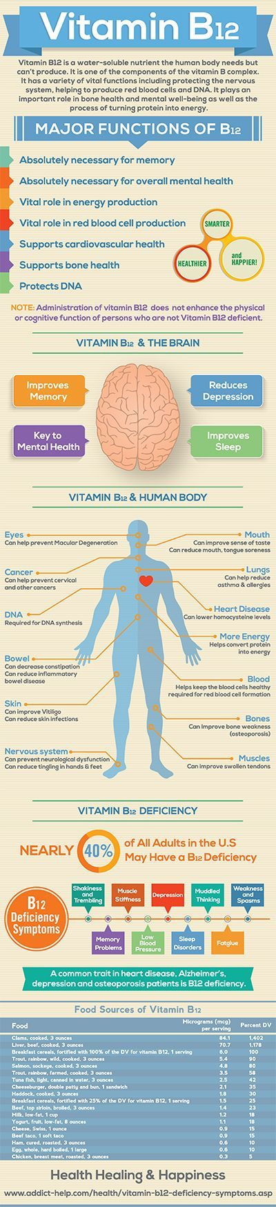 Vitamin B12 is essential to mental health & memory. It plays an important role in producing energy and blood. #vitamins #F4F #instafollow