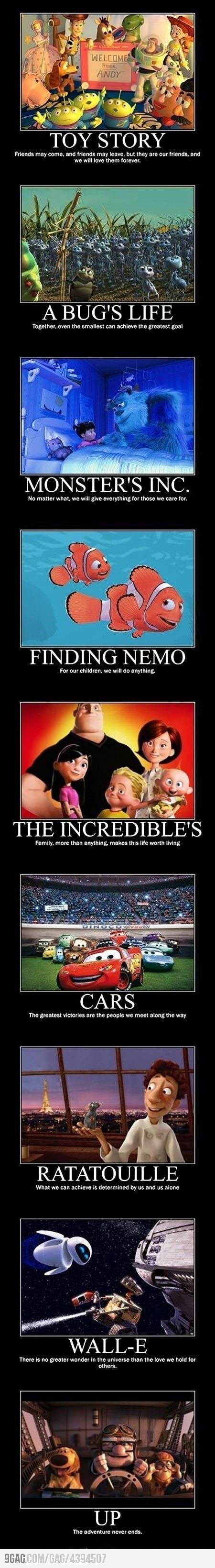 Things Pixar/Disney taught me ~ All these things that are said are all possible and true with the help of God!