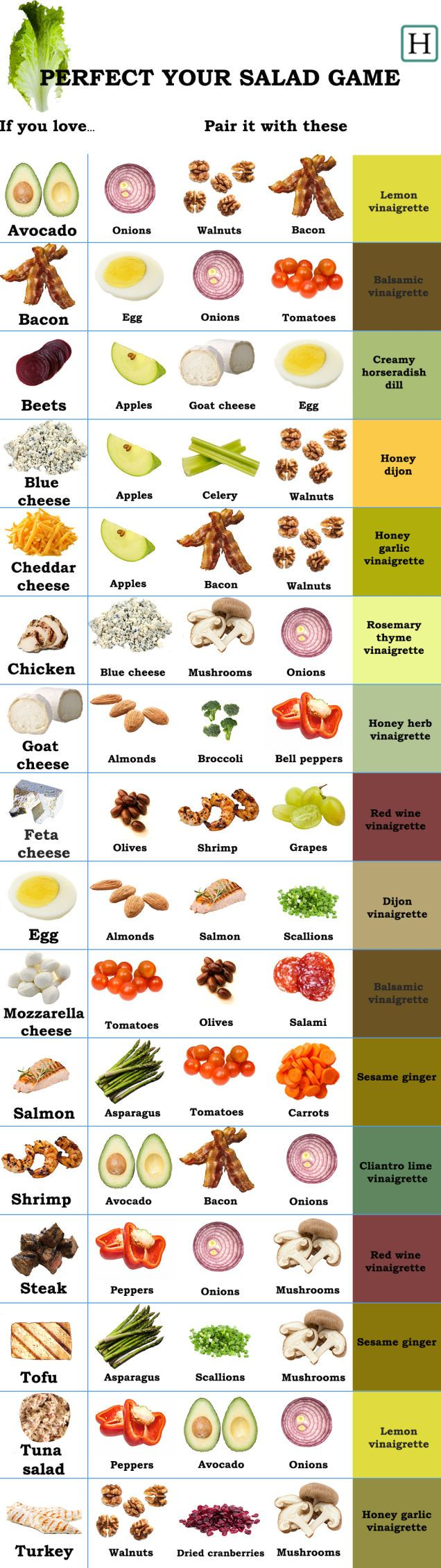 Tired of the same old, boring salads? While there are nearly endless ingredient combinations you can try, this graphic suggests tried-and-true flavor pairings that balance primary tastes. Learn to Make Any Dish You Cook Better with the Science of Taste Learn to Make Any Dish You Cook Better with the Science of Taste Learn to Make Any Dish You Cook Better with the… It's happened to us all at one point or another: The dish you've cooked is too salty, too … Read more Read more