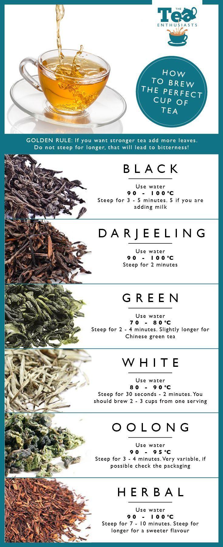 how to brew loose leaf tea for iced tea