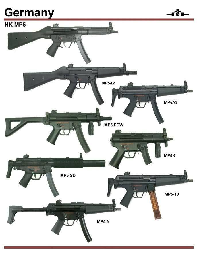 Germany: HK MP5