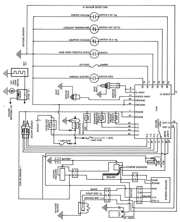 89 Jeep YJ Wiring Diagram | Repair Guides | Computerized