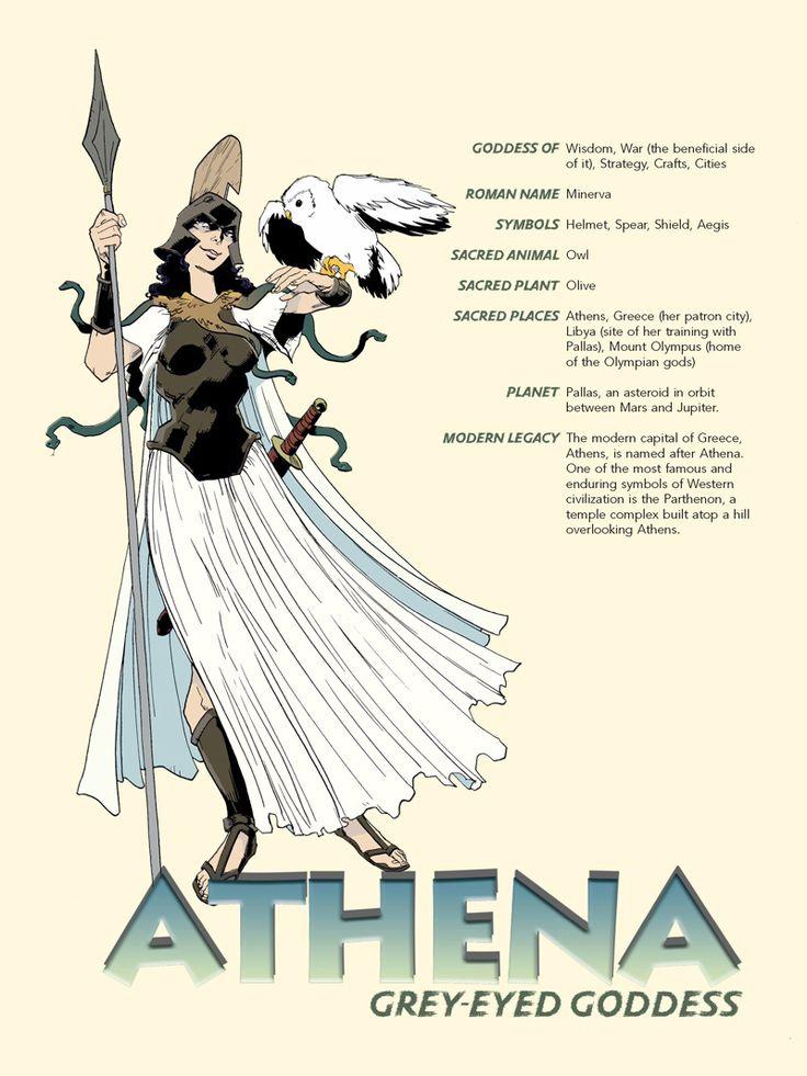 Athena, la de los ojasos grises.