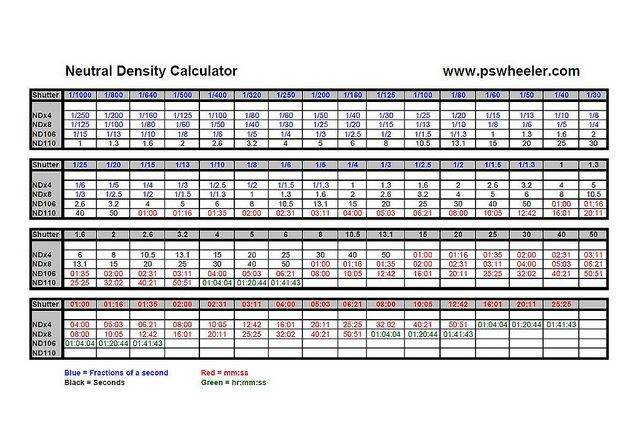 ND Calc Table Exposure calculator, Shutter speed and Long exposure - time card calculator