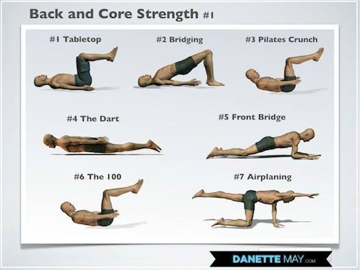 Strong core muscles will help with back, hip and knee pain, not to mention give you those sexy abs!