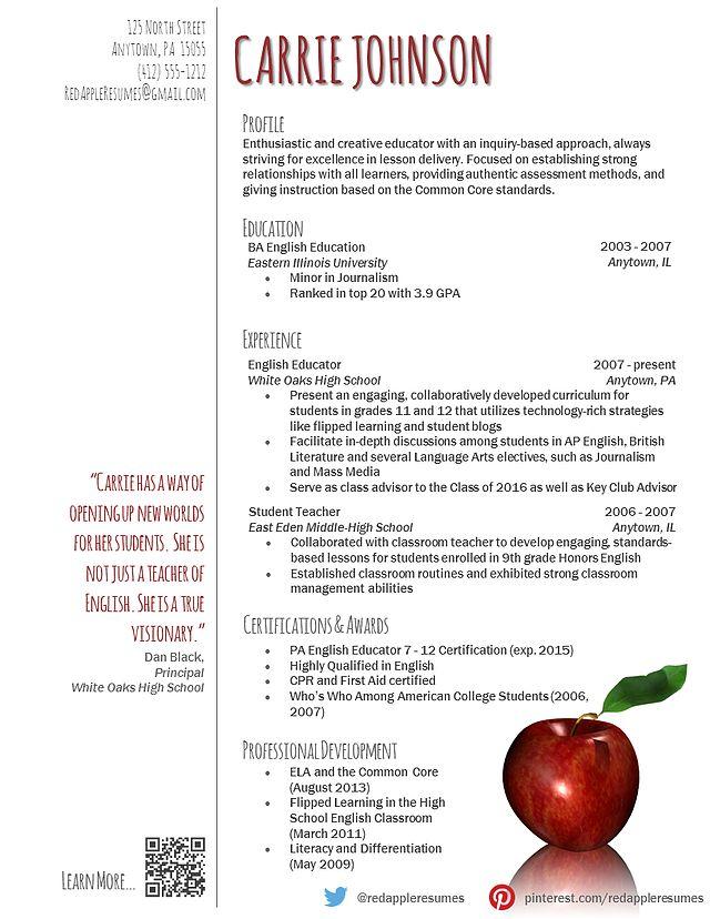 14 best Christian work images on Pinterest Resume, Resume tips - retail banker sample resume
