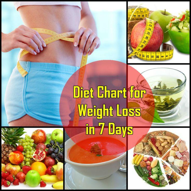 salt diet weight loss