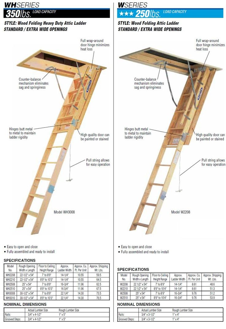 Werner Wooden Attic Ladders Ceiling Height 7 Ft. To 10 Ft. 4 In.