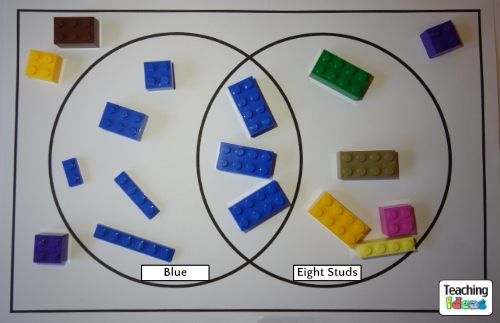Venn Diagrams with Lego bricks