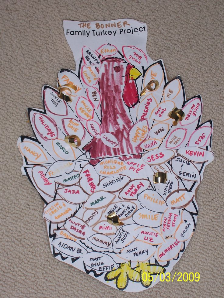 A fun school project. Write all the things you are thankful for on the Turkey feathers.  Courtesy of my son's clever teacher.