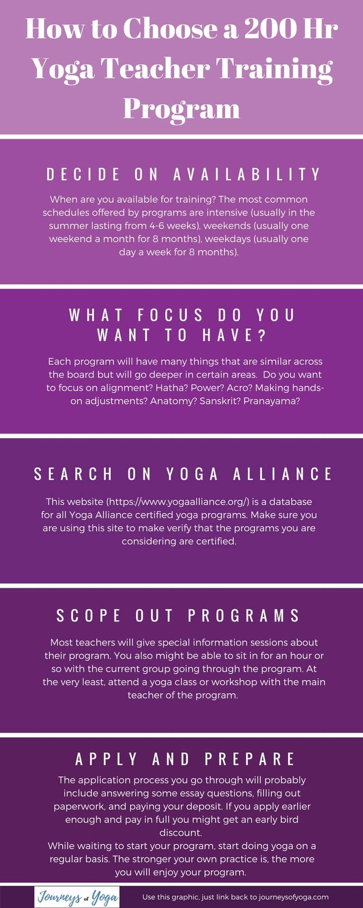 You Decided You Want To Be A Yoga Teacher? Now What?