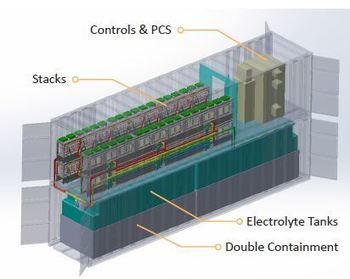 Flow Battery for Solar STorage and more ENGINEERING.com #ClimateChange #Sustainability #STEM
