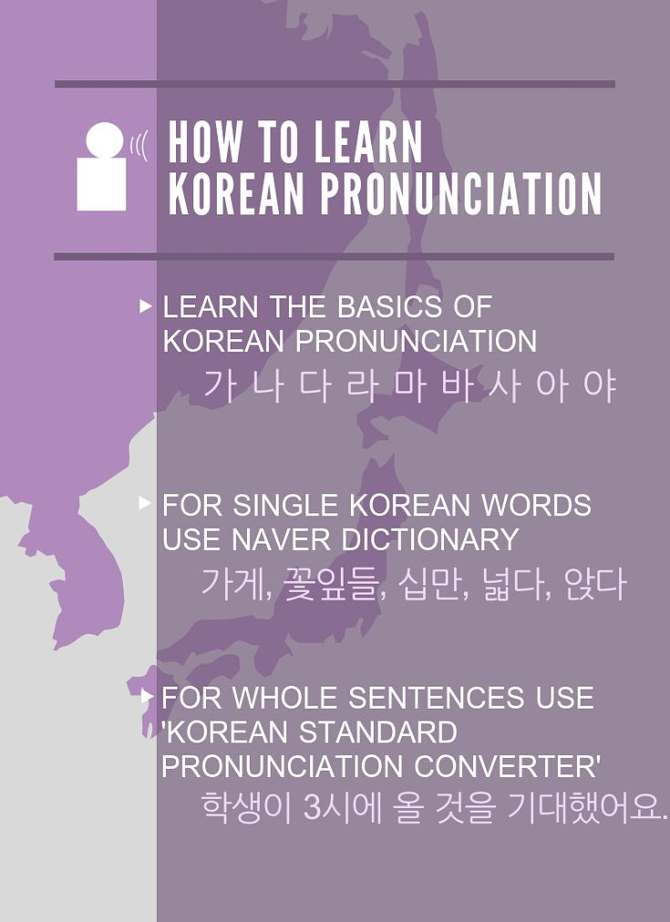 How to learn correct Korean pronunciation with these 3 tools – Camila