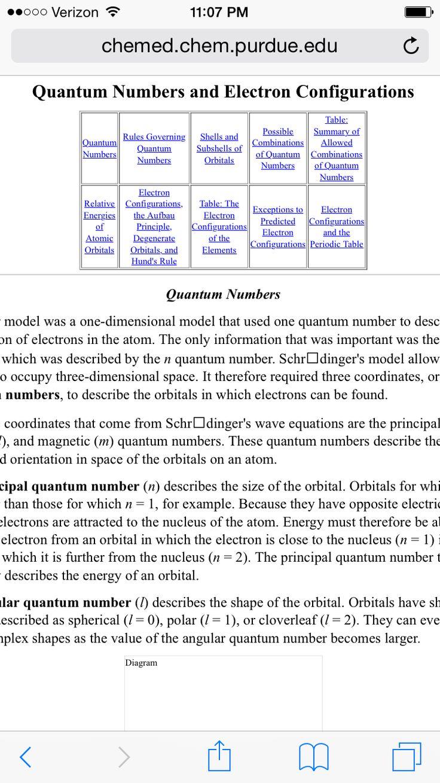 78 best escuela images on pinterest school chemistry help and quantum s gamestrikefo Images