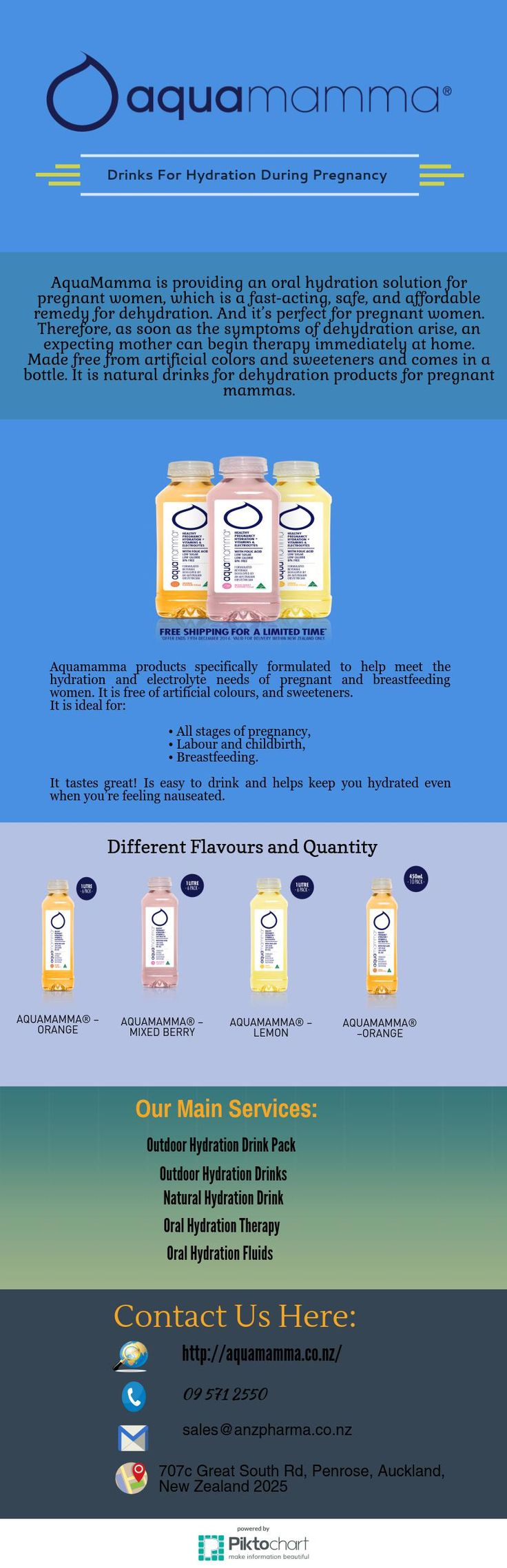 Aquamamma® specifically formulated healthy hydration + vitamins, electrolytes drinks with variety of delicious flavours.