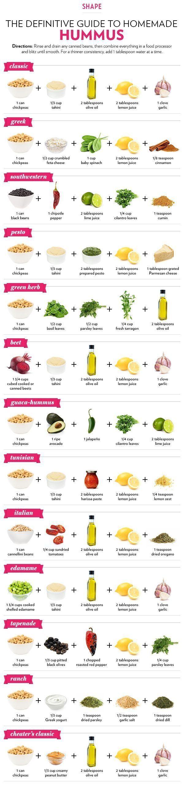 13 Different Ways to Make Hummus
