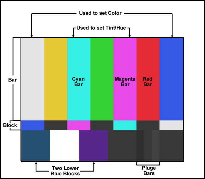 17 Best Images About TV Test Cards On Pinterest