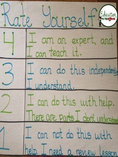 Education to the Core: Rate your learning scale. Aligns with the Marzano method.