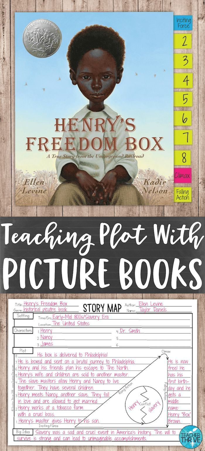 Teaching Plot with Picture Books Teaching plot wit…